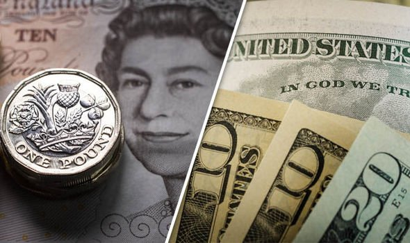 Pounds to Dollars GBP USD - Libras a dólares y Dollar (USD) to British Pound (GBP)